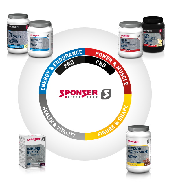 categorias de suplementos da Sponser Sport Food