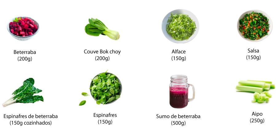 teores de nitratos em alimentos comparativamente ao Beet iT Sport